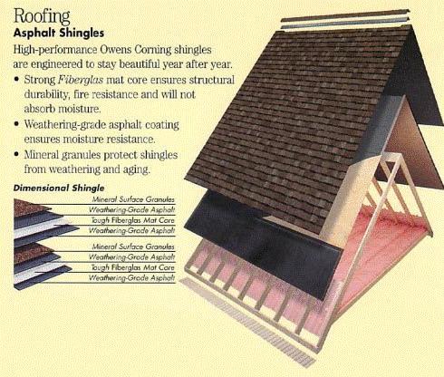 Roof savvy